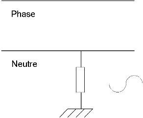 Type de diffrentiels a ac - Tension entre phase et terre ...